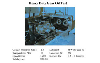 Nanomaterials for Gear Lubrication Solutions | Gear Solutions