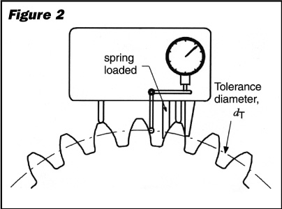 Tooth Tips: Gear Accuracy Charts Pt  3 | Gear Solutions Magazine